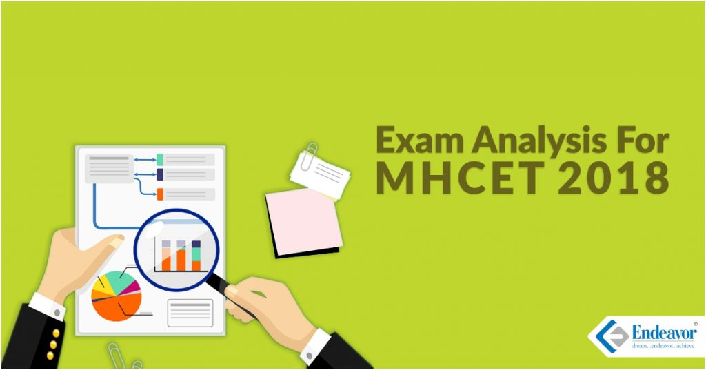 MHCET MBA MMS 2018 Exam Analysis
