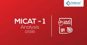 MICAT (1) 2018 Analysis