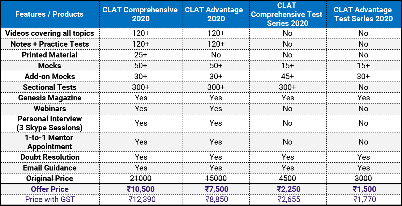 Endeavor CLAT Online Course