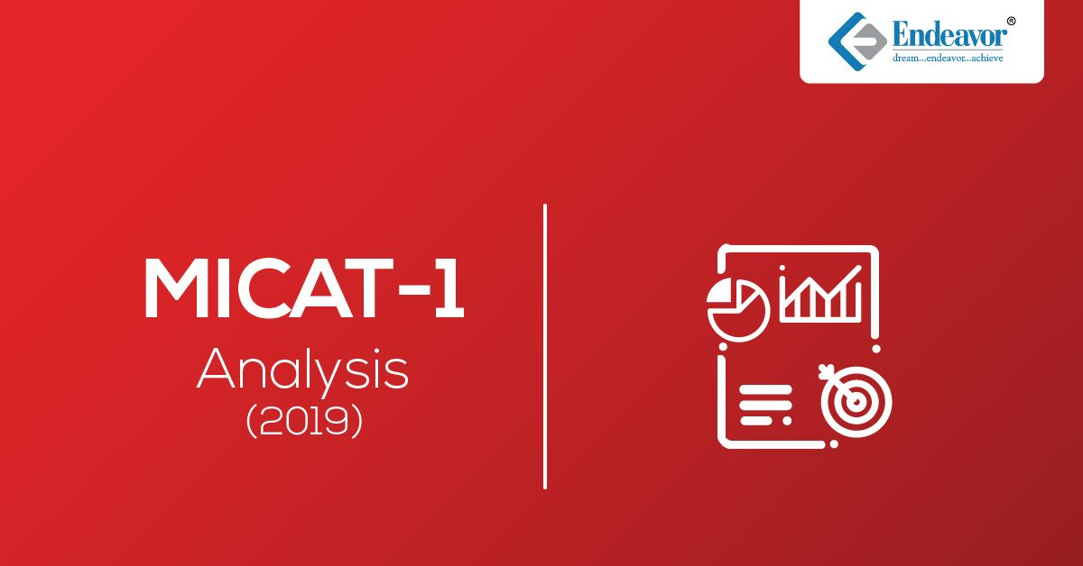 MICAT 2019 Analysis