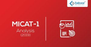MICAT 2019 Exam Analysis