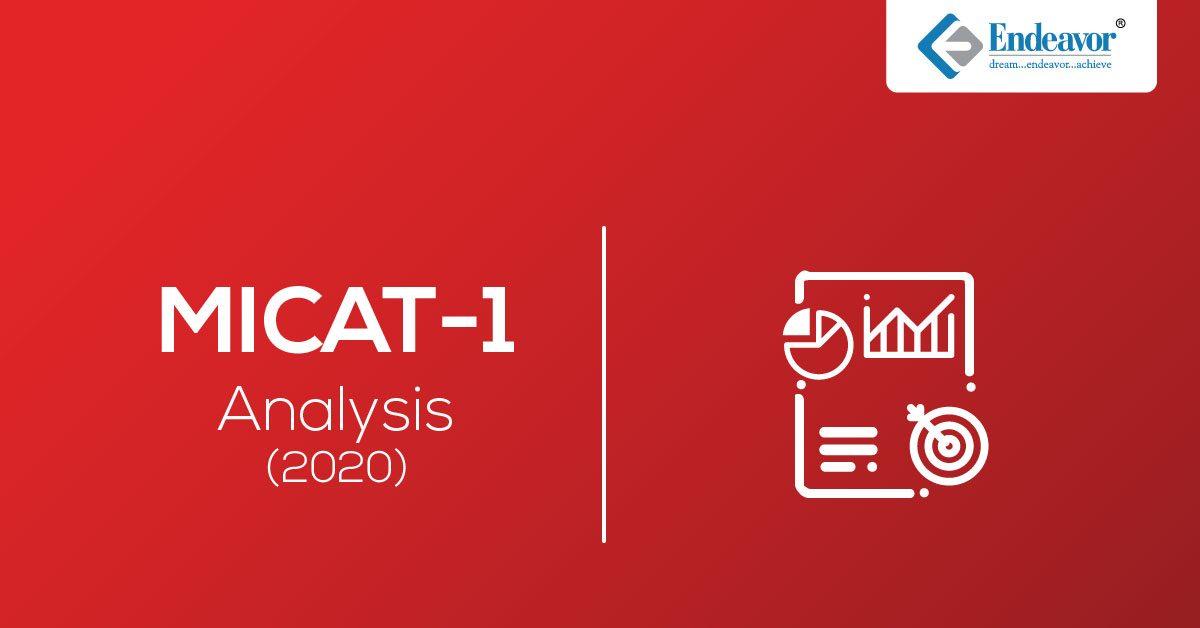 MICAT 2020 Exam Analysis