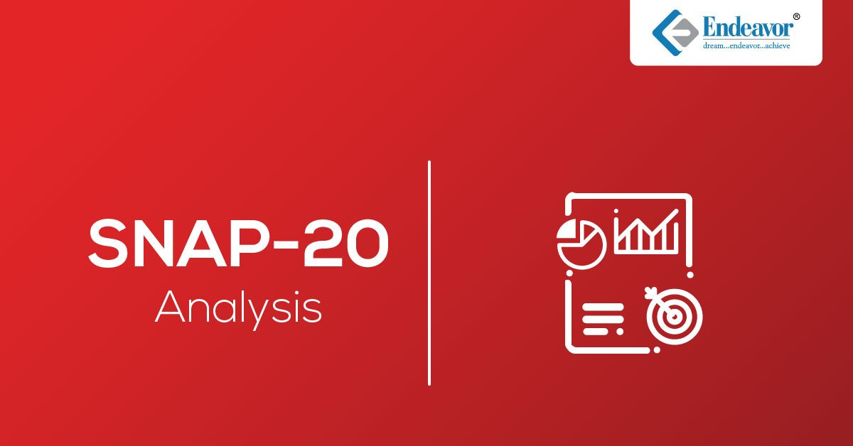 SNAP 2020 Exam Analysis